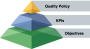pyramid_policy-kpis-objectives.png